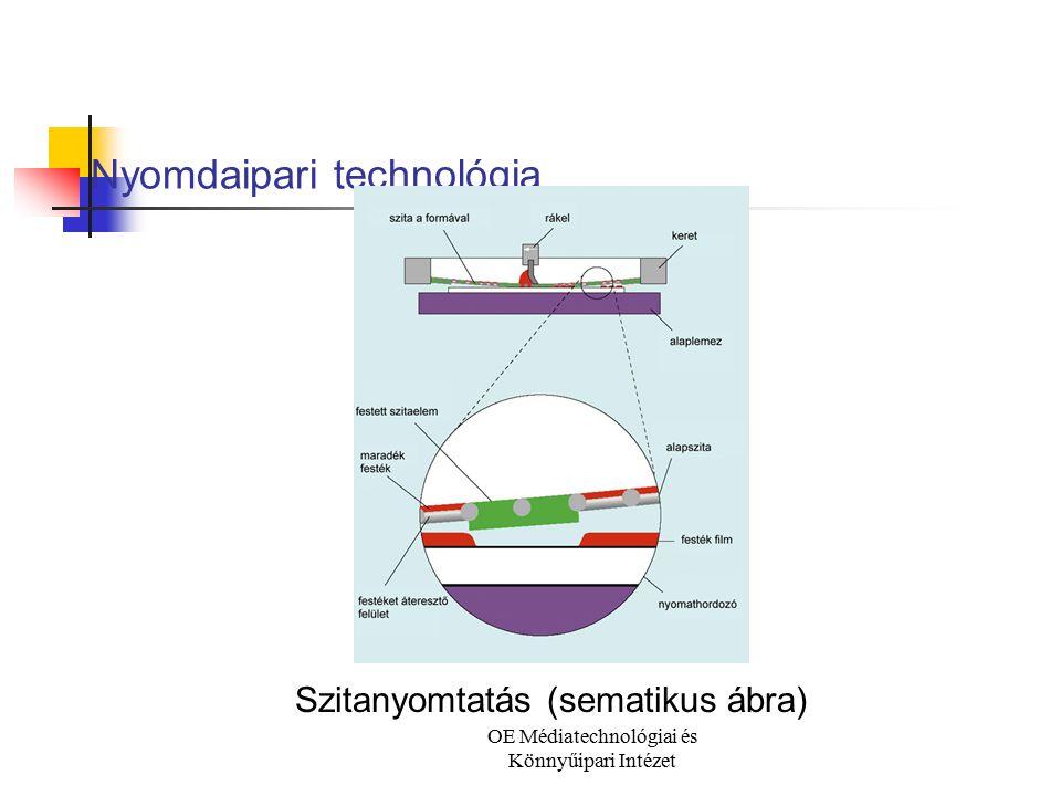 OE Médiatechnológiai és Könnyűipari Intézet Nyomdaipari technológia Szitanyomtatás (sematikus ábra)