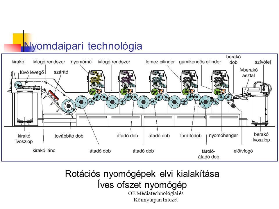 OE Médiatechnológiai és Könnyűipari Intézet Nyomdaipari technológia Rotációs nyomógépek elvi kialakítása Íves ofszet nyomógép