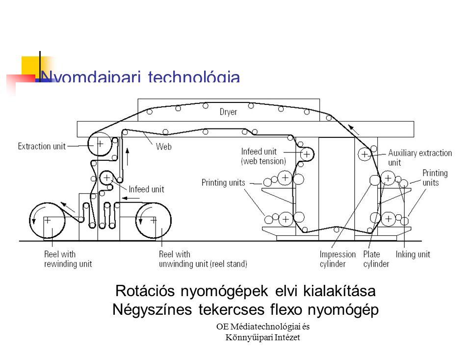 OE Médiatechnológiai és Könnyűipari Intézet Nyomdaipari technológia Rotációs nyomógépek elvi kialakítása Négyszínes tekercses flexo nyomógép