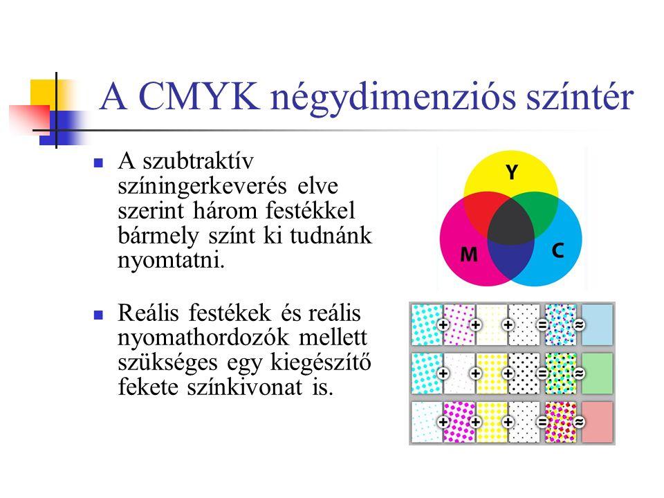 A CMYK négydimenziós színtér A szubtraktív színingerkeverés elve szerint három festékkel bármely színt ki tudnánk nyomtatni. Reális festékek és reális