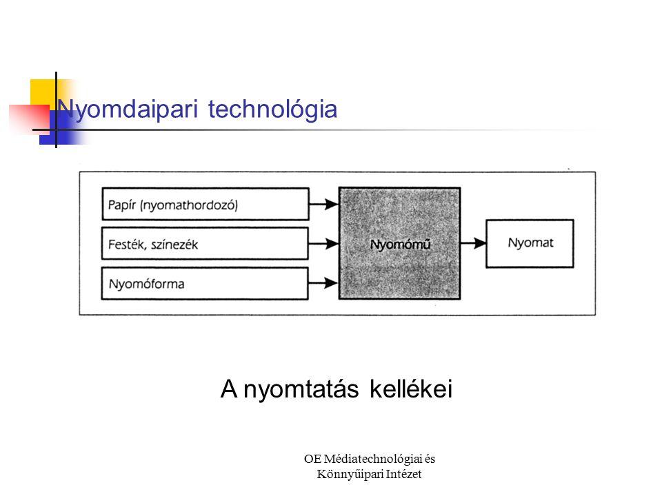 OE Médiatechnológiai és Könnyűipari Intézet Nyomdaipari technológia A nyomtatás kellékei