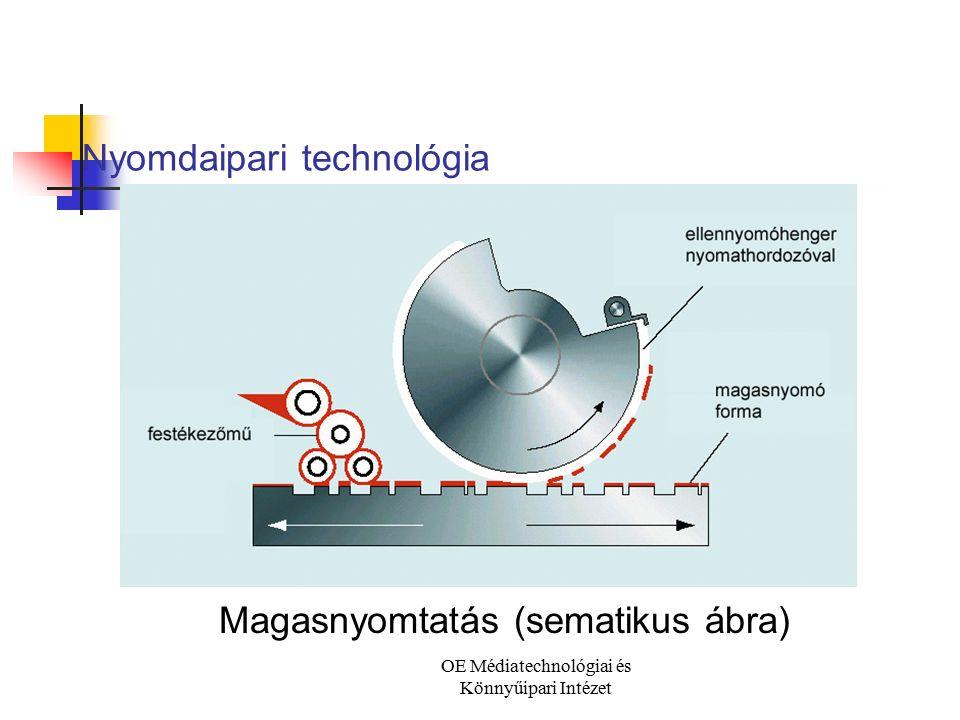 OE Médiatechnológiai és Könnyűipari Intézet Nyomdaipari technológia Flexonyomtatás (sematikus ábra)
