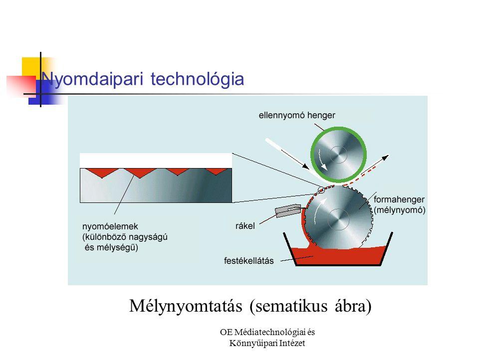 OE Médiatechnológiai és Könnyűipari Intézet Nyomdaipari technológia Mélynyomtatás (sematikus ábra)