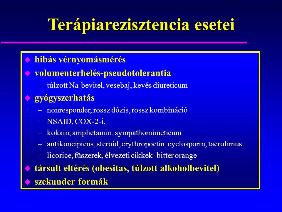 Terápiarezisztencia esetei u hibás vérnyomásmérés u volumenterhelés-pseudotolerantia –túlzott Na-bevitel, vesebaj, kevés diureticum u gyógyszerhatás –nonresponder, rossz dózis, rossz kombináció –NSAID, COX-2-i, –kokain, amphetamin, sympathomimeticum –antikoncipiens, steroid, erythropoetin, cyclosporin, tacrolimus –licorice, füszerek, élvezeti cikkek -bitter orange u társult eltérés (obesitas, túlzott alkoholbevitel) u szekunder formák