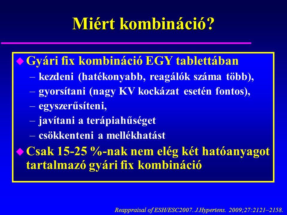 Miért kombináció? u Gyári fix kombináció EGY tablettában –kezdeni (hatékonyabb, reagálók száma több), –gyorsítani (nagy KV kockázat esetén fontos), –e