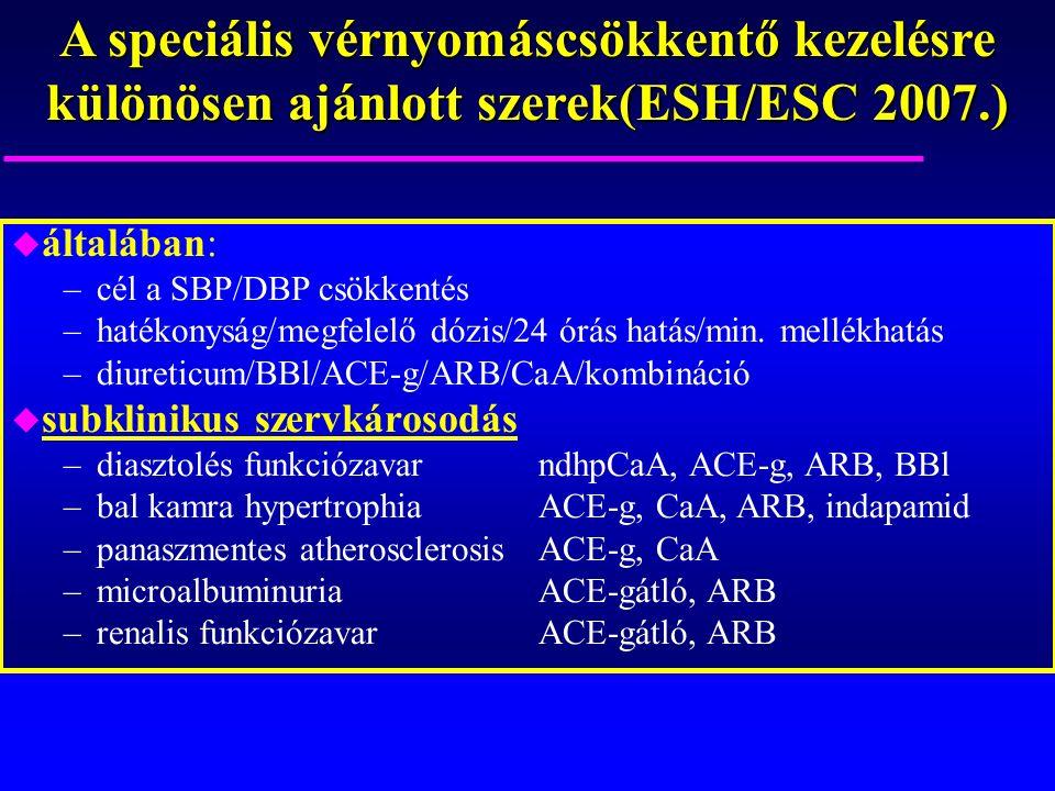 A speciális vérnyomáscsökkentő kezelésre különösen ajánlott szerek(ESH/ESC 2007.) u általában: –cél a SBP/DBP csökkentés –hatékonyság/megfelelő dózis/24 órás hatás/min.