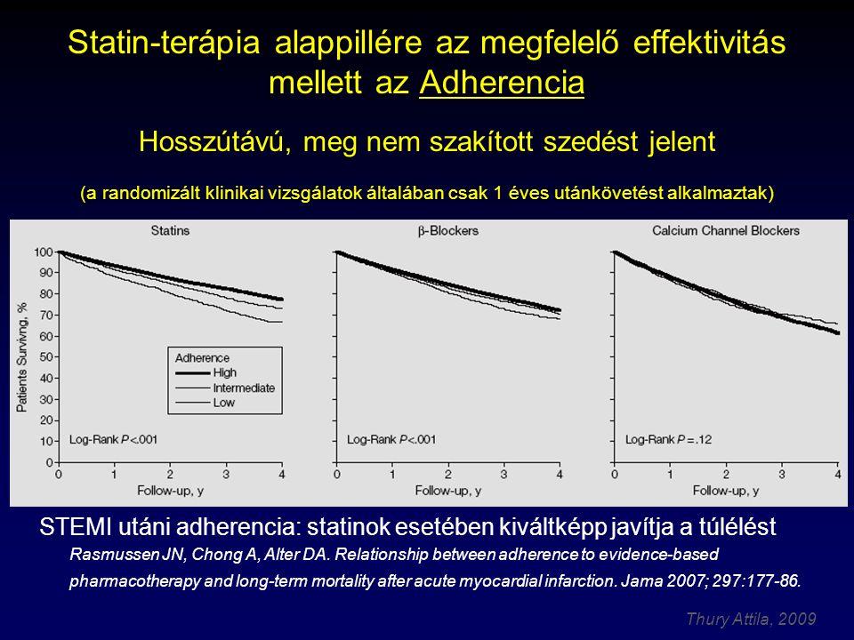 Thury Attila, 2009 Statin-terápia alappillére az megfelelő effektivitás mellett az Adherencia Hosszútávú, meg nem szakított szedést jelent (a randomizált klinikai vizsgálatok általában csak 1 éves utánkövetést alkalmaztak) STEMI utáni adherencia: statinok esetében kiváltképp javítja a túlélést Rasmussen JN, Chong A, Alter DA.
