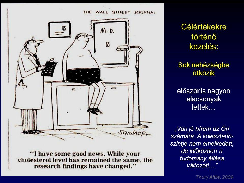 """Thury Attila, 2009 Célértékekre történő kezelés: Sok nehézségbe ütközik először is nagyon alacsonyak lettek… """"Van jó hírem az Ön számára: A koleszterin- szintje nem emelkedett, de időközben a tudomány állása változott…"""