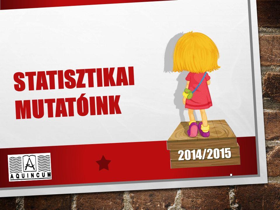 STATISZTIKAI MUTATÓINK 2014/2015.