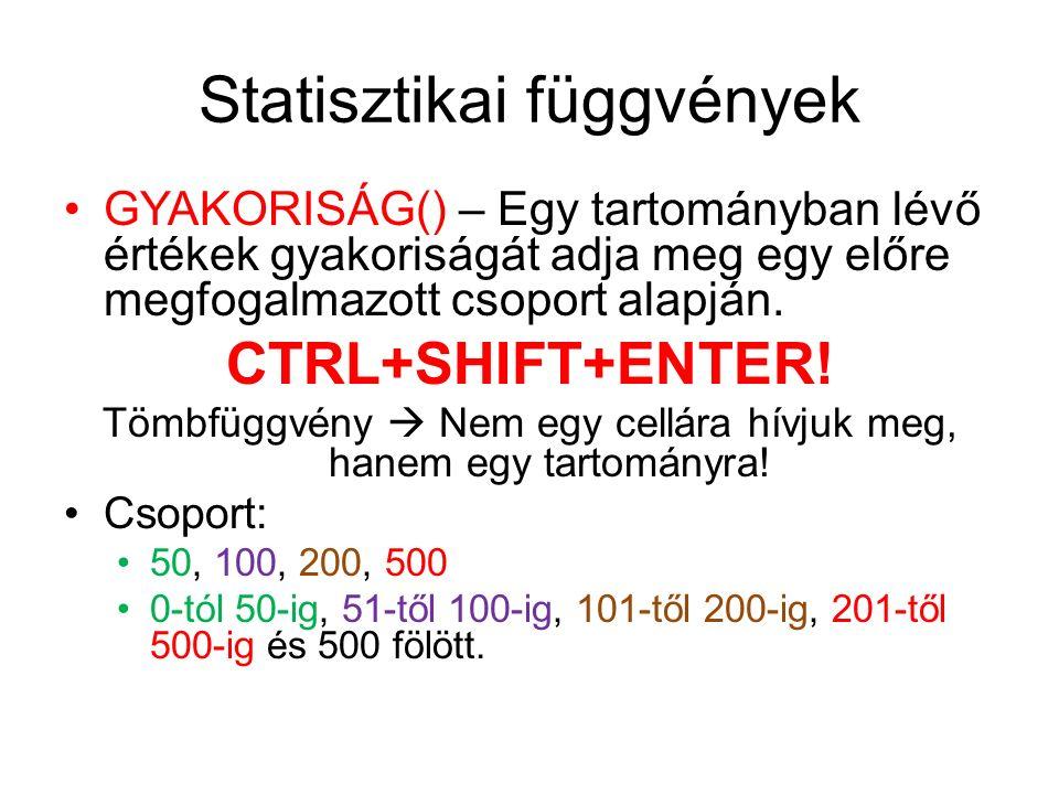 Statisztikai függvények GYAKORISÁG() – Egy tartományban lévő értékek gyakoriságát adja meg egy előre megfogalmazott csoport alapján. CTRL+SHIFT+ENTER!