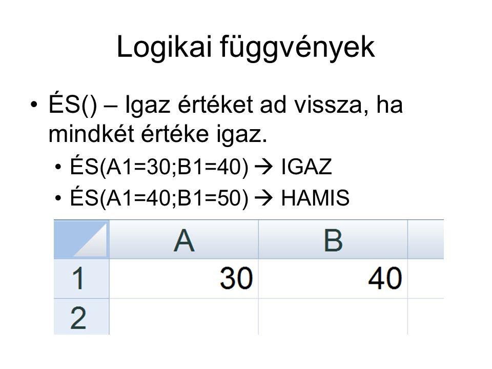 Logikai függvények ÉS() – Igaz értéket ad vissza, ha mindkét értéke igaz. ÉS(A1=30;B1=40)  IGAZ ÉS(A1=40;B1=50)  HAMIS