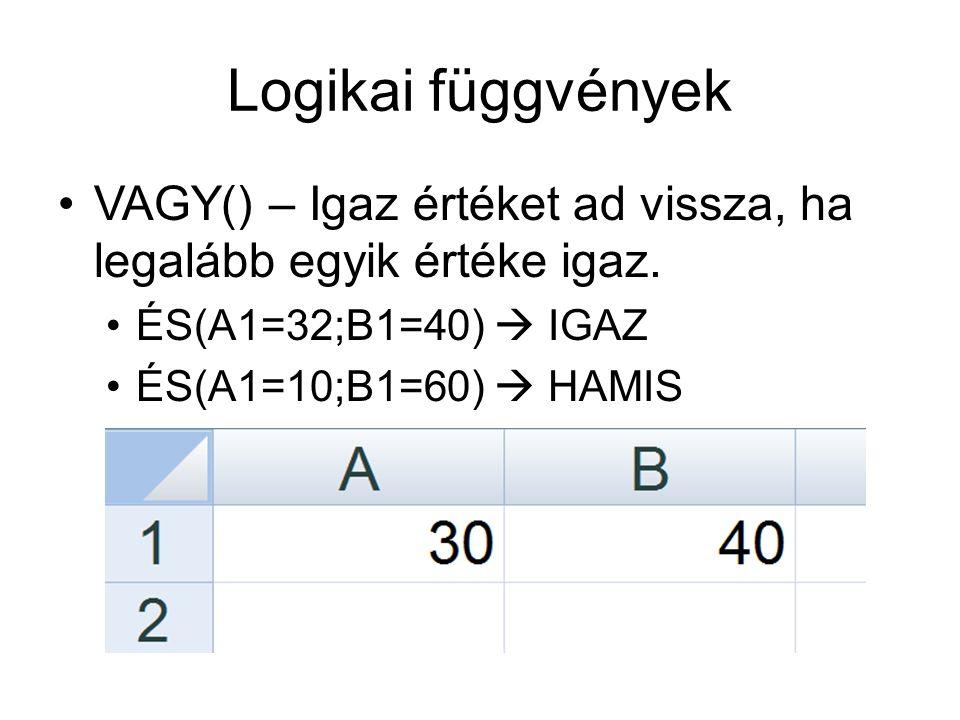 Logikai függvények VAGY() – Igaz értéket ad vissza, ha legalább egyik értéke igaz. ÉS(A1=32;B1=40)  IGAZ ÉS(A1=10;B1=60)  HAMIS