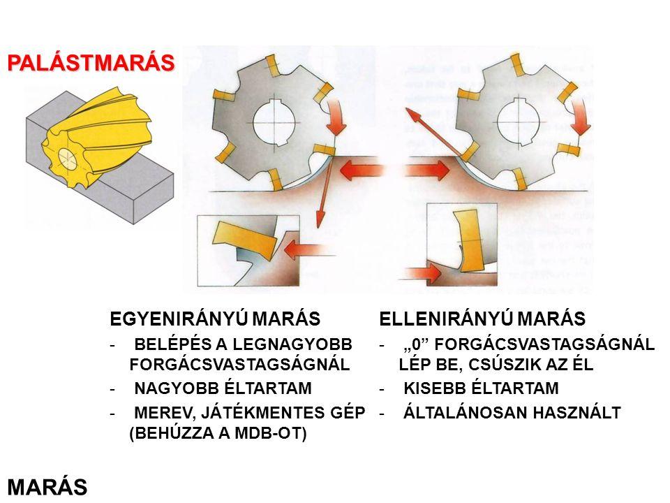 MARÁS PALÁSTMARÁS EGYENIRÁNYÚ MARÁS - BELÉPÉS A LEGNAGYOBB FORGÁCSVASTAGSÁGNÁL - NAGYOBB ÉLTARTAM - MEREV, JÁTÉKMENTES GÉP (BEHÚZZA A MDB-OT) ELLENIRÁ