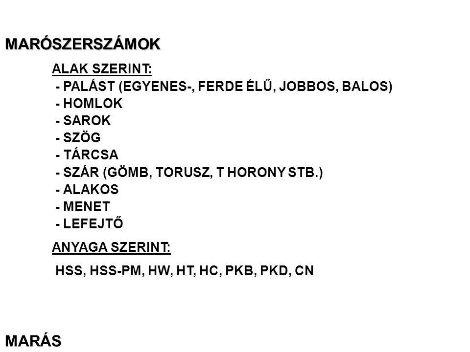 MARÁS MARÓSZERSZÁMOK ALAK SZERINT: - PALÁST (EGYENES-, FERDE ÉLŰ, JOBBOS, BALOS) - HOMLOK - SAROK - SZÖG - TÁRCSA - SZÁR (GÖMB, TORUSZ, T HORONY STB.)