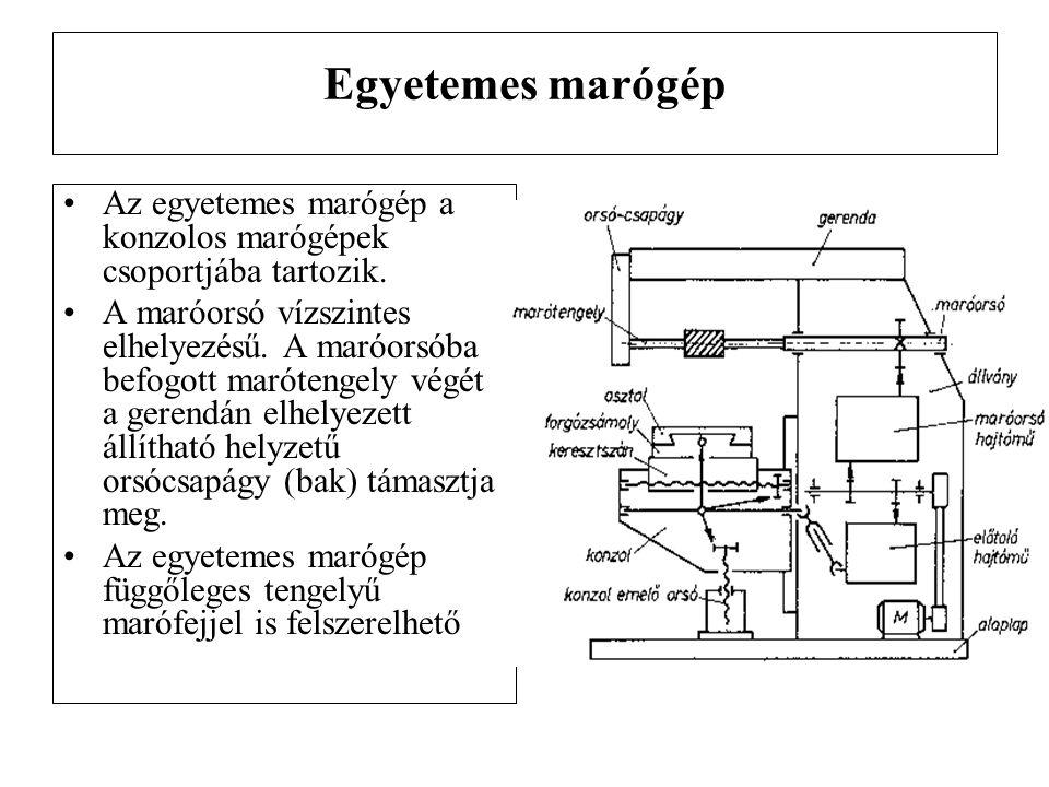 Egyetemes marógép Az egyetemes marógép a konzolos marógépek csoportjába tartozik. A maróorsó vízszintes elhelyezésű. A maróorsóba befogott marótengely