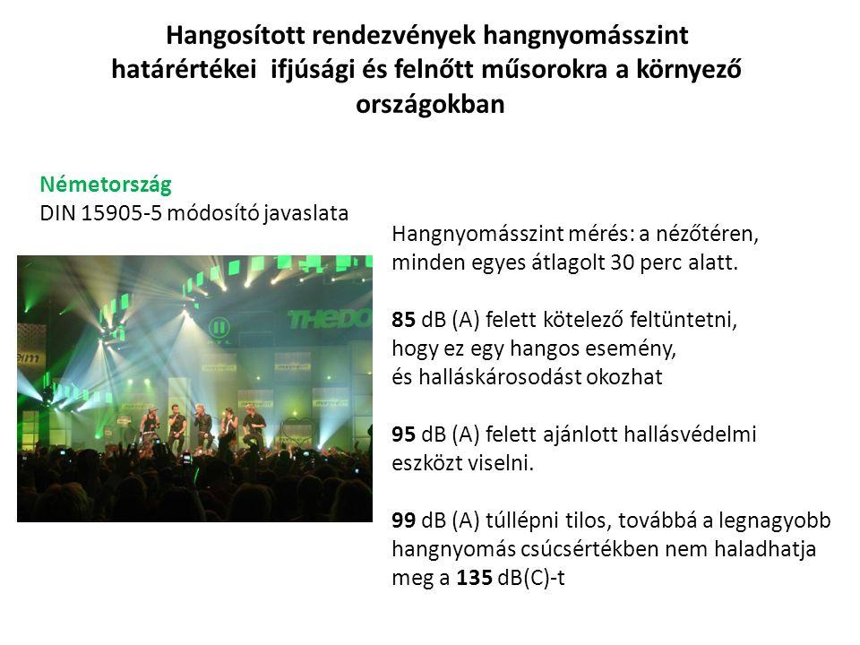 Hangosított rendezvények hangnyomásszint határértékei ifjúsági és felnőtt műsorokra a környező országokban Németország DIN 15905-5 módosító javaslata