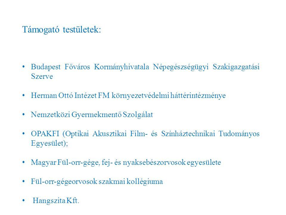 Támogató testületek: Budapest Főváros Kormányhivatala Népegészségügyi Szakigazgatási Szerve Herman Ottó Intézet FM környezetvédelmi háttérintézménye N