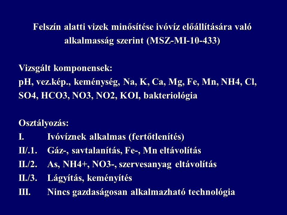Felszín alatti vizek minősítése ivóvíz előállítására való alkalmasság szerint (MSZ-MI-10-433) Vizsgált komponensek: pH, vez.kép., keménység, Na, K, Ca