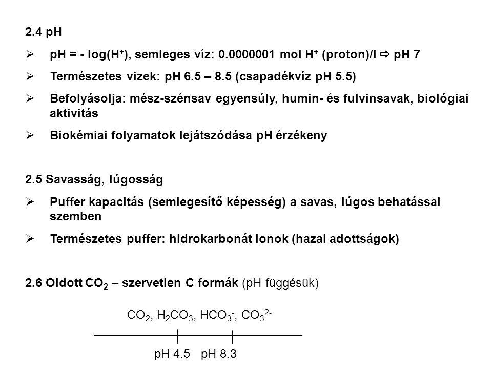 2.4 pH  pH = - log(H + ), semleges víz: 0.0000001 mol H + (proton)/l  pH 7  Természetes vizek: pH 6.5 – 8.5 (csapadékvíz pH 5.5)  Befolyásolja: mé