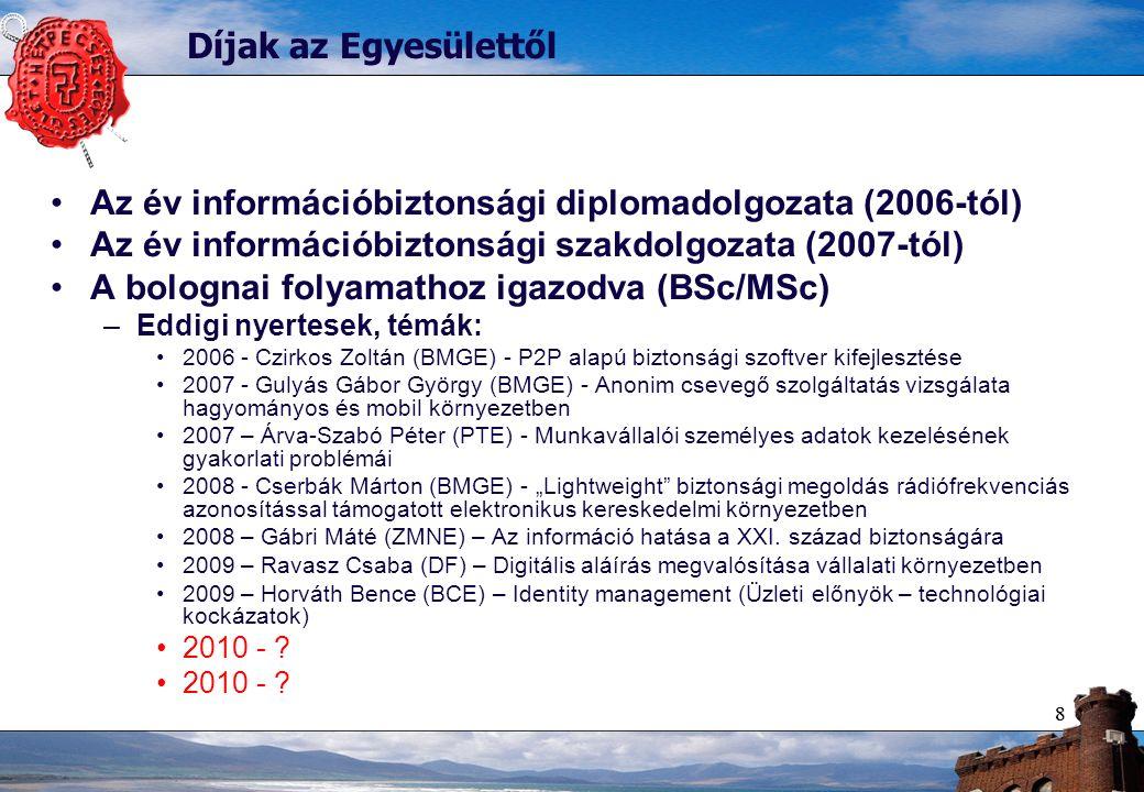 """88 Díjak az Egyesülettől Az év információbiztonsági diplomadolgozata (2006-tól) Az év információbiztonsági szakdolgozata (2007-tól) A bolognai folyamathoz igazodva (BSc/MSc) –Eddigi nyertesek, témák: 2006 - Czirkos Zoltán (BMGE) - P2P alapú biztonsági szoftver kifejlesztése 2007 - Gulyás Gábor György (BMGE) - Anonim csevegő szolgáltatás vizsgálata hagyományos és mobil környezetben 2007 – Árva-Szabó Péter (PTE) - Munkavállalói személyes adatok kezelésének gyakorlati problémái 2008 - Cserbák Márton (BMGE) - """"Lightweight biztonsági megoldás rádiófrekvenciás azonosítással támogatott elektronikus kereskedelmi környezetben 2008 – Gábri Máté (ZMNE) – Az információ hatása a XXI."""
