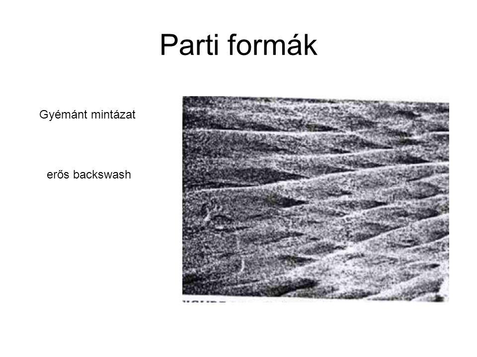 Parti formák erős backswash Gyémánt mintázat