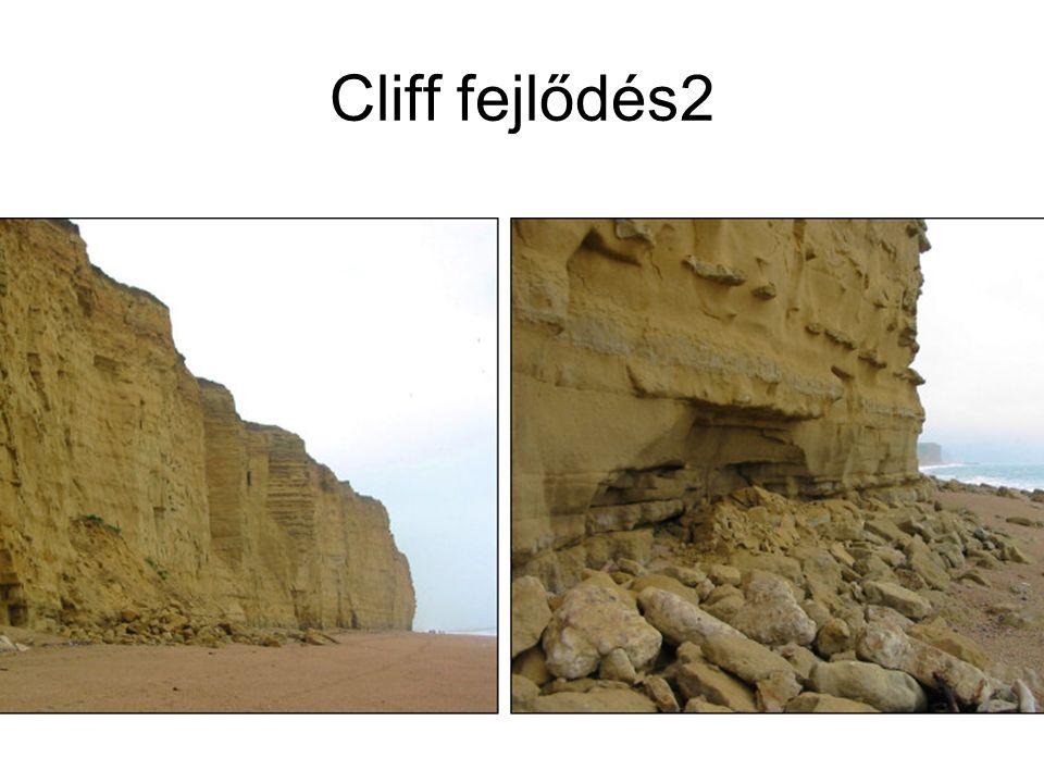 Cliff fejlődés2