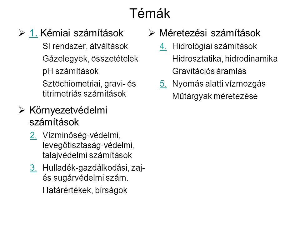 Ajánlott irodalom MOLNÁR Ferenc: V í zgazdálkodás – Tesztek, Hidrológiai és hidraulikai szám í tások Petrik TISzK, 2012.