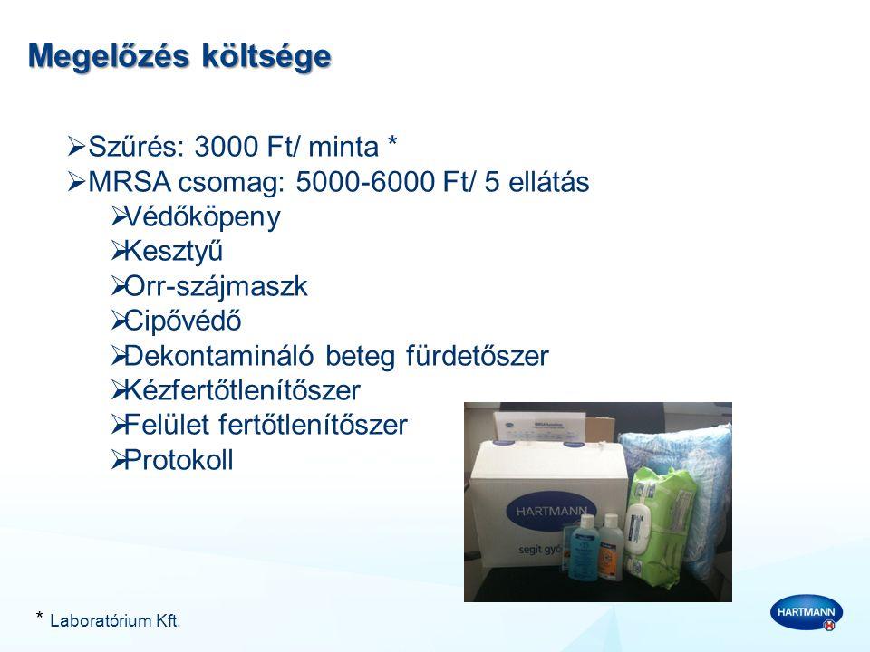 Megelőzés költsége  Szűrés: 3000 Ft/ minta *  MRSA csomag: 5000-6000 Ft/ 5 ellátás  Védőköpeny  Kesztyű  Orr-szájmaszk  Cipővédő  Dekontamináló