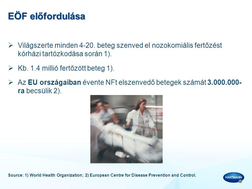 EÖF előfordulása  Világszerte minden 4-20. beteg szenved el nozokomiális fertőzést kórházi tartózkodása során 1).  Kb. 1.4 millió fertőzött beteg 1)