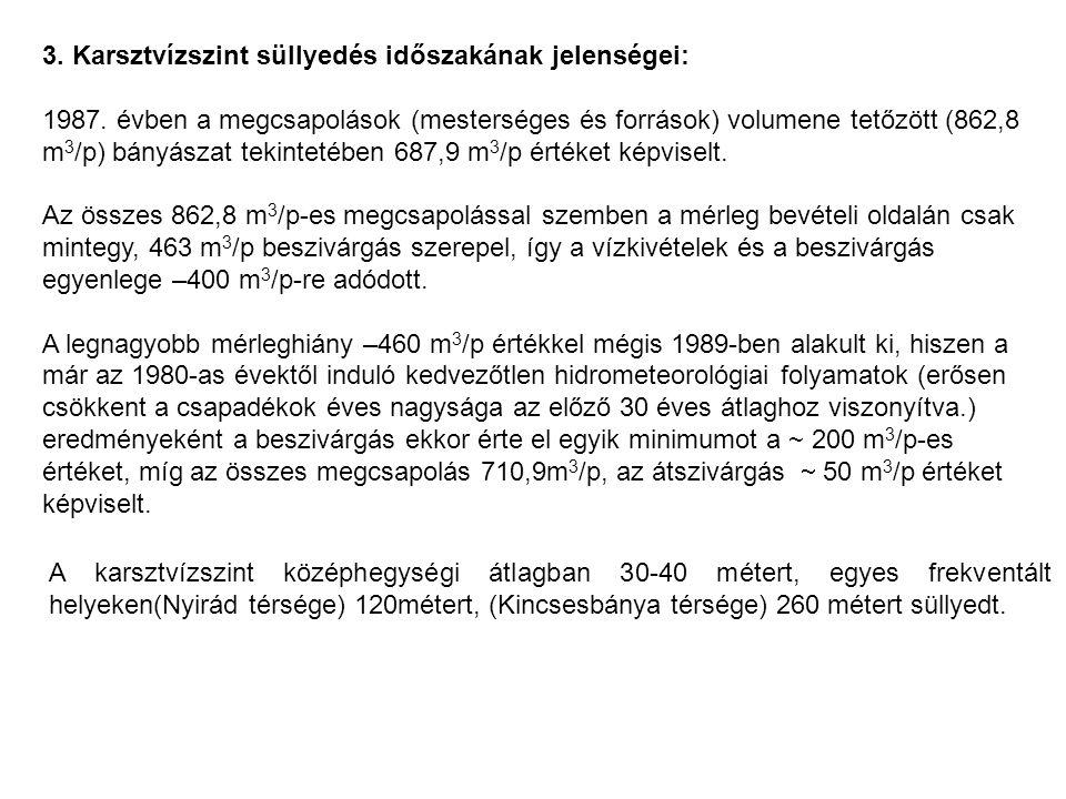 3. Karsztvízszint süllyedés időszakának jelenségei: 1987. évben a megcsapolások (mesterséges és források) volumene tetőzött (862,8 m 3 /p) bányászat t