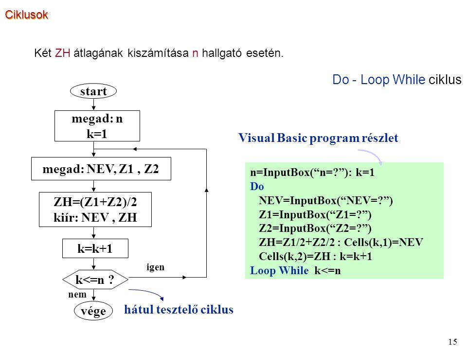 15 Do - Loop While ciklus hátul tesztelő ciklus megad: n k=1 megad: NEV, Z1, Z2 ZH=(Z1+Z2)/2 kiír: NEV, ZH k=k+1 k<=n ? vége start nem igen n=InputBox