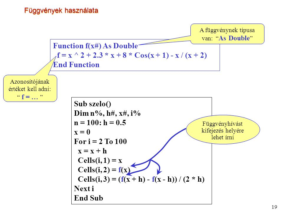 19 Függvények használata Function f(x#) As Double f = x ^ 2 + 2.3 * x + 8 * Cos(x + 1) - x / (x + 2) End Function A függvénynek típusa van: As Double Azonosítójának értéket kell adni: f = … Sub szelo() Dim n%, h#, x#, i% n = 100: h = 0.5 x = 0 For i = 2 To 100 x = x + h Cells(i, 1) = x Cells(i, 2) = f(x) Cells(i, 3) = (f(x + h) - f(x - h)) / (2 * h) Next i End Sub Függvényhívást kifejezés helyére lehet írni