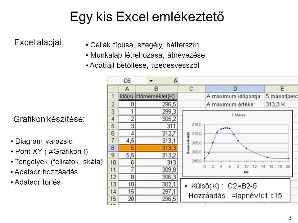 5 Egy kis Excel emlékeztető Excel alapjai: Cellák típusa, szegély, háttérszín Munkalap létrehozása, átnevezése Adatfájl betöltése, tizedesvessző! Graf