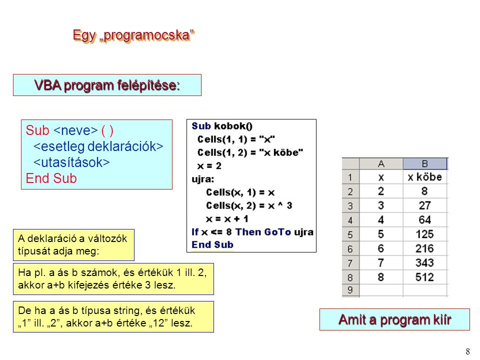 """8 Egy """"programocska"""" Sub ( ) End Sub VBA program felépítése: Amit a program kiír A deklaráció a változók típusát adja meg: Ha pl. a ás b számok, és ér"""