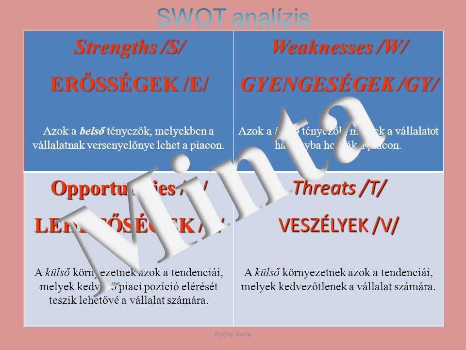 Strengths /S/ ERŐSSÉGEK /E/ Azok a belső tényezők, melyekben a vállalatnak versenyelőnye lehet a piacon. Weaknesses /W/ GYENGESÉGEK /GY/ Azok a belső