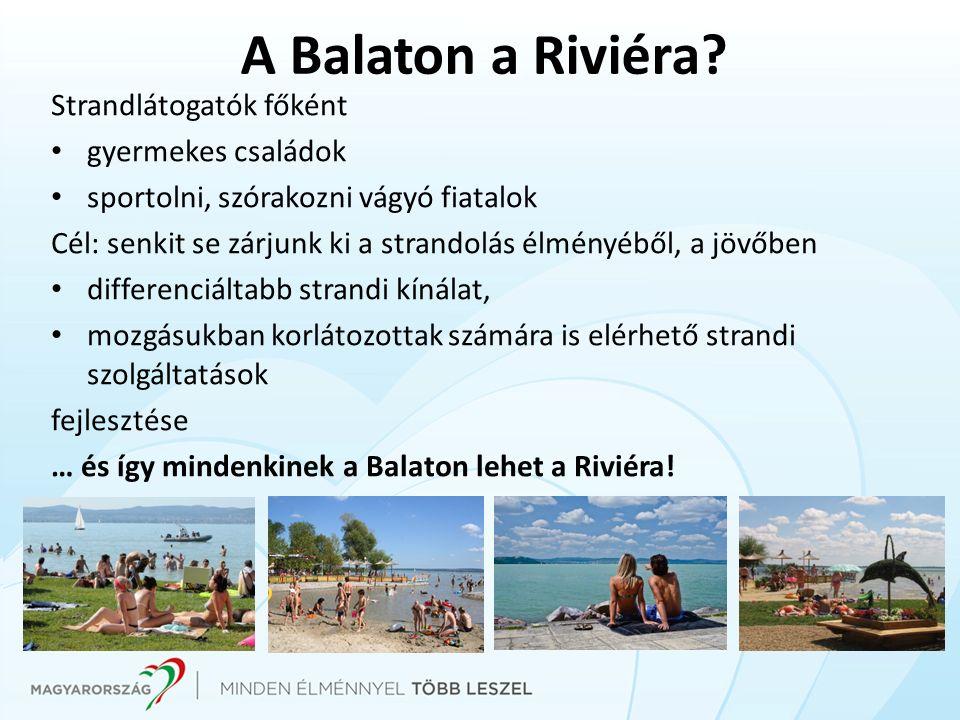 A Balaton a Riviéra.