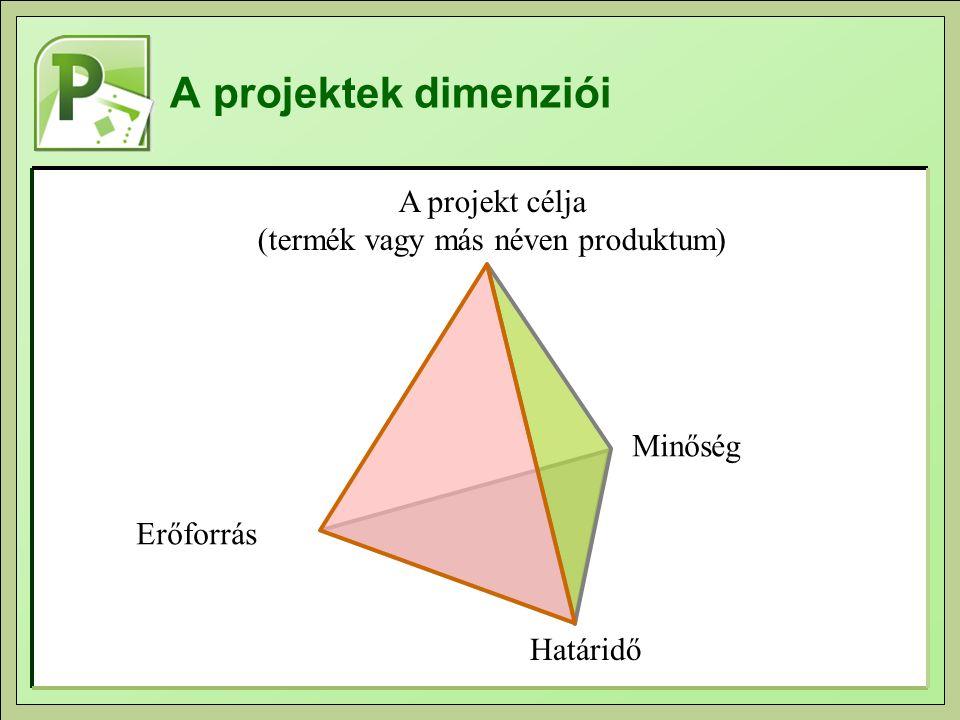 A projektek dimenziói A projekt célja (termék vagy más néven produktum) Erőforrás Határidő Minőség