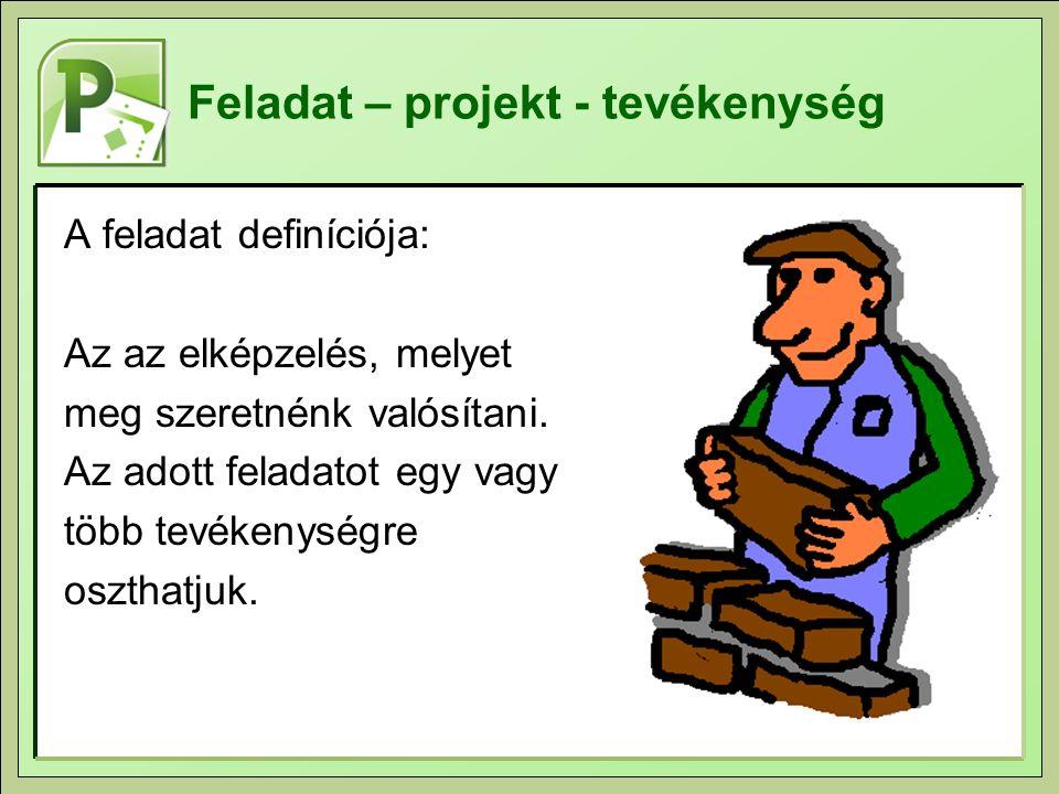 Feladat – projekt - tevékenység A tevékenység (task) definíciója Egy kezdőállapotból egy végállapotba való eljutáshoz szükséges munka.