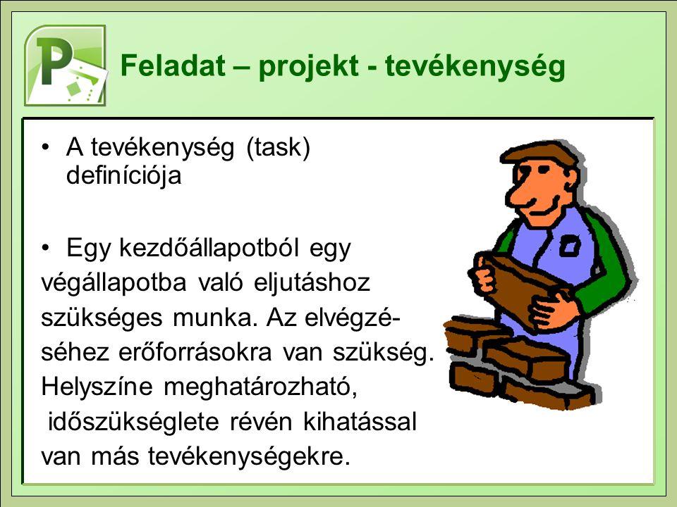 Feladat – projekt - tevékenység A tevékenység (task) definíciója Egy kezdőállapotból egy végállapotba való eljutáshoz szükséges munka. Az elvégzé- séh