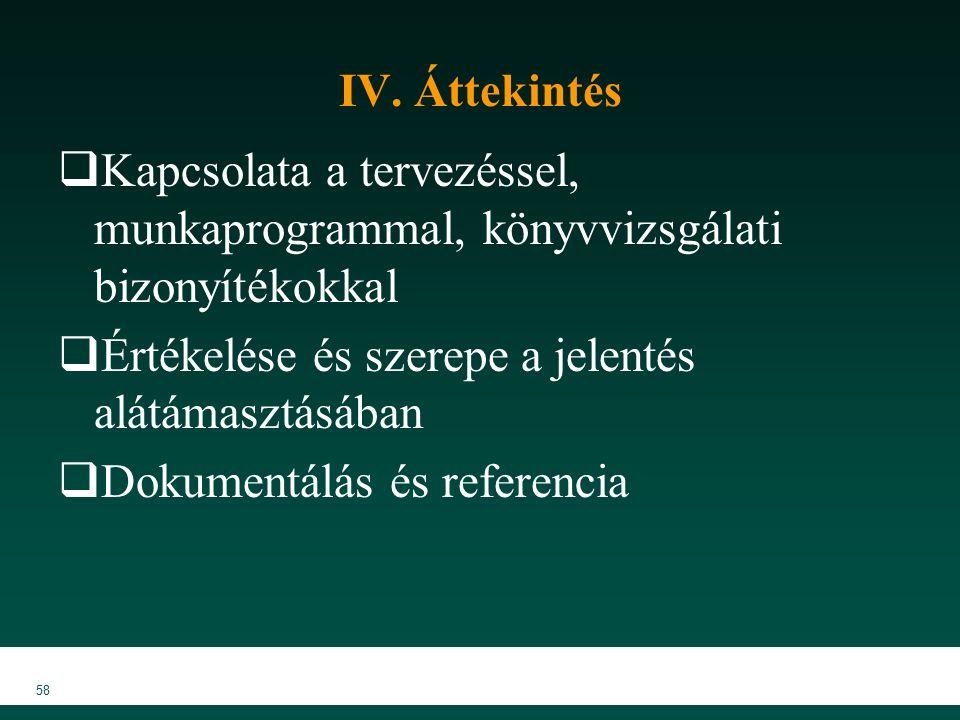 IV. Áttekintés  Kapcsolata a tervezéssel, munkaprogrammal, könyvvizsgálati bizonyítékokkal  Értékelése és szerepe a jelentés alátámasztásában  Doku