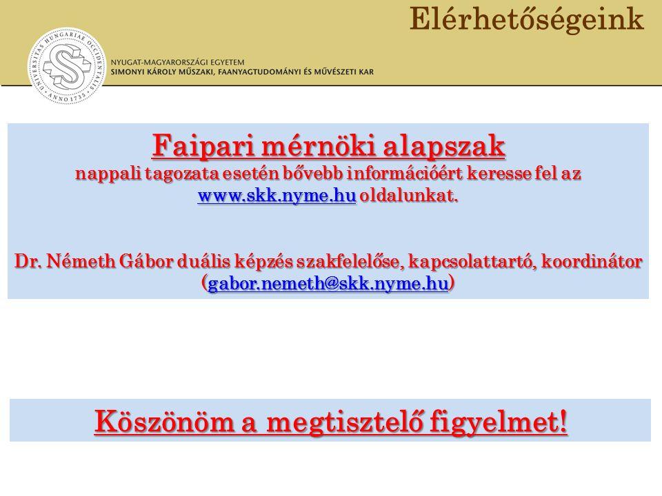 Elérhetőségeink Faipari mérnöki alapszak nappali tagozata esetén bővebb információért keresse fel az www.skk.nyme.hu oldalunkat. www.skk.nyme.hu Dr. N