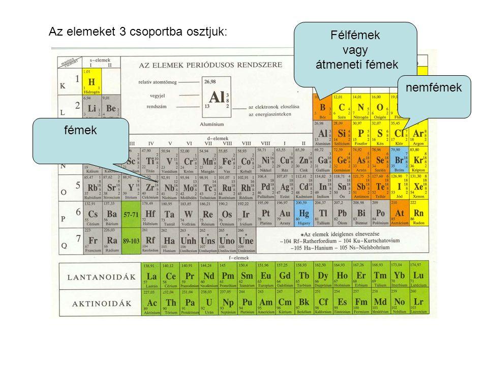 Az elemek 80%-a fém.Mely főcsoportokban találhatók meg.