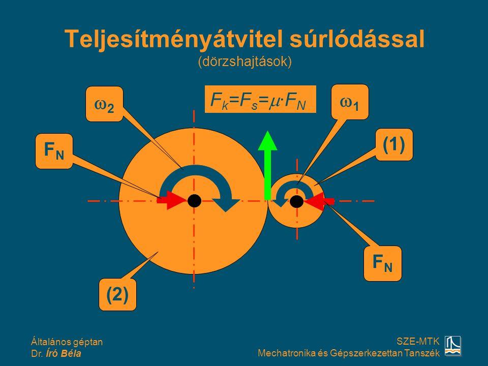 Általános géptan Dr. Író Béla SZE-MTK Mechatronika és Gépszerkezettan Tanszék Teljesítményátvitel súrlódással (dörzshajtások) (2) (1) FNFN FNFN 22 