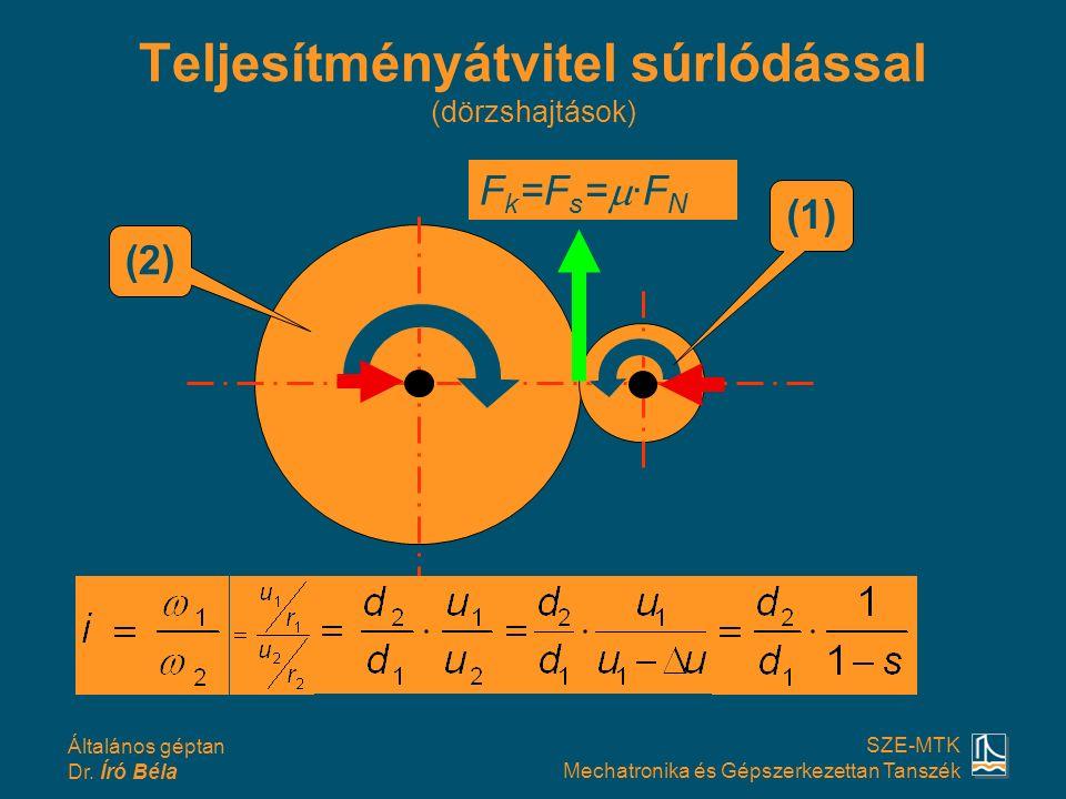 Általános géptan Dr. Író Béla SZE-MTK Mechatronika és Gépszerkezettan Tanszék Teljesítményátvitel súrlódással (dörzshajtások) (2) (1) F k =F s =  ·F