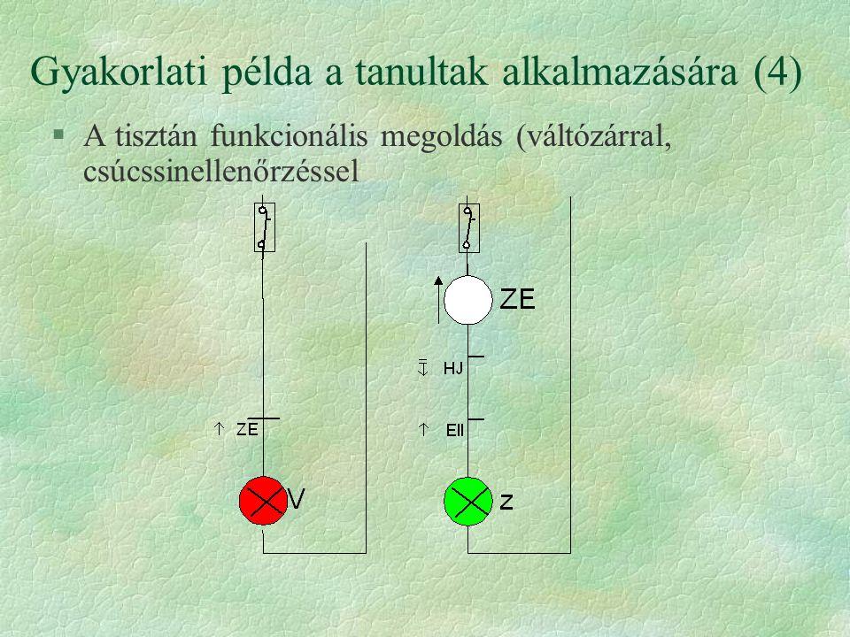 Gyakorlati példa a tanultak alkalmazására (4) §A tisztán funkcionális megoldás (váltózárral, csúcssinellenőrzéssel