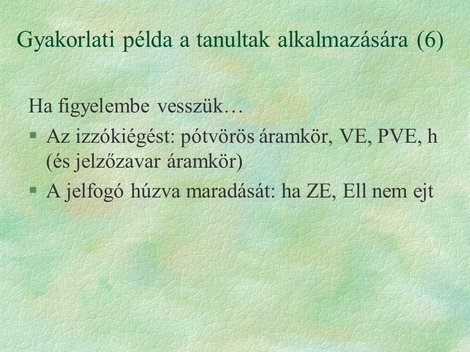 Gyakorlati példa a tanultak alkalmazására (6) Ha figyelembe vesszük… §Az izzókiégést: pótvörös áramkör, VE, PVE, h (és jelzőzavar áramkör) §A jelfogó