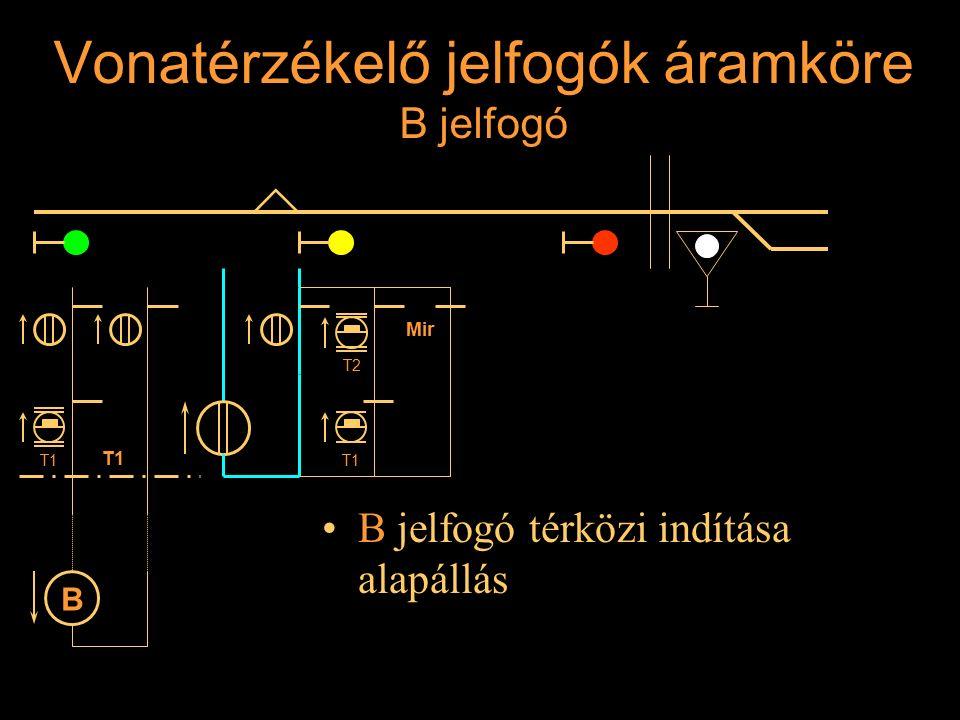 Vonatérzékelő jelfogók áramköre B jelfogó B jelfogó térközi indítása alapállás Rétlaki Győző: Állomási sorompó T1 B T2 Mir T1