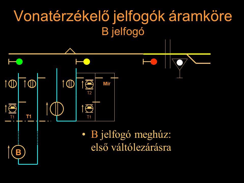 Vonatérzékelő jelfogók áramköre B jelfogó B jelfogó meghúz: első váltólezárásra Rétlaki Győző: Állomási sorompó T1 B T2 Mir T1