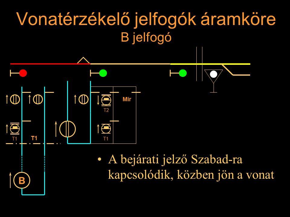 Vonatérzékelő jelfogók áramköre B jelfogó A bejárati jelző Szabad-ra kapcsolódik, közben jön a vonat Rétlaki Győző: Állomási sorompó T1 B T2 Mir T1
