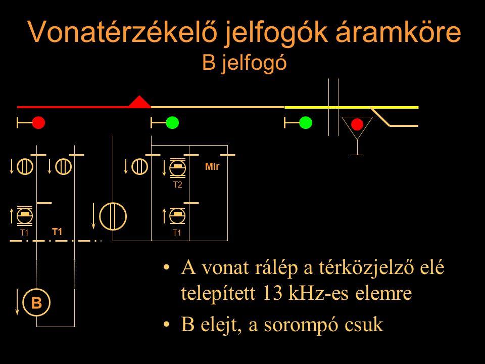 Vonatérzékelő jelfogók áramköre B jelfogó A vonat rálép a térközjelző elé telepített 13 kHz-es elemre B elejt, a sorompó csuk Rétlaki Győző: Állomási sorompó T1 B T2 Mir T1